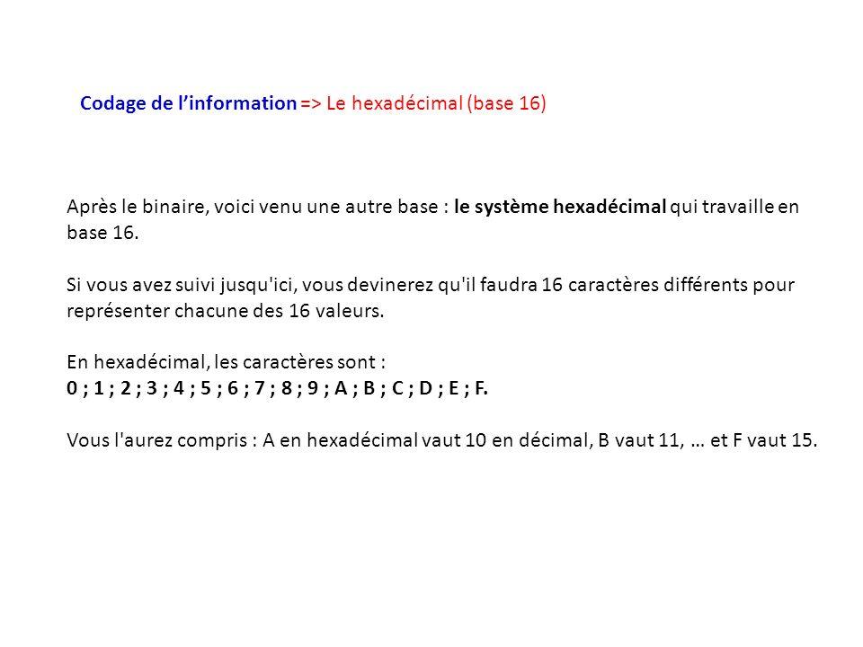 Codage de linformation => Le hexadécimal (base 16) Après le binaire, voici venu une autre base : le système hexadécimal qui travaille en base 16. Si v