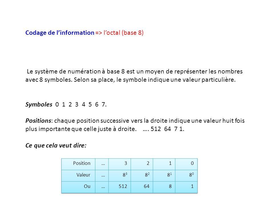 Codage de linformation => loctal (base 8) Le système de numération à base 8 est un moyen de représenter les nombres avec 8 symboles. Selon sa place, l