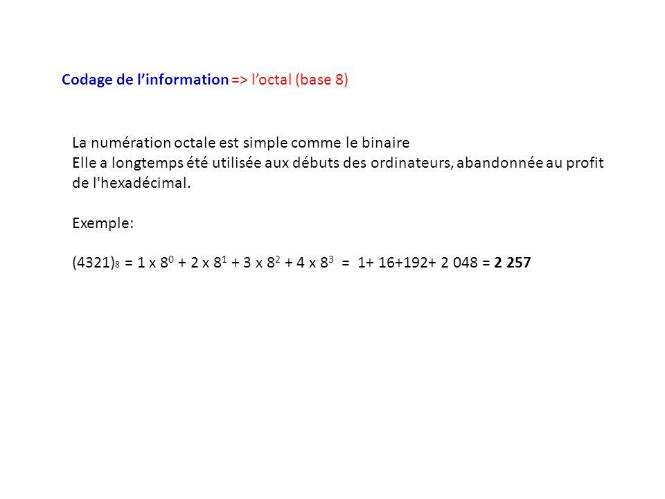 Codage de linformation => loctal (base 8) La numération octale est simple comme le binaire Elle a longtemps été utilisée aux débuts des ordinateurs, abandonnée au profit de l hexadécimal.