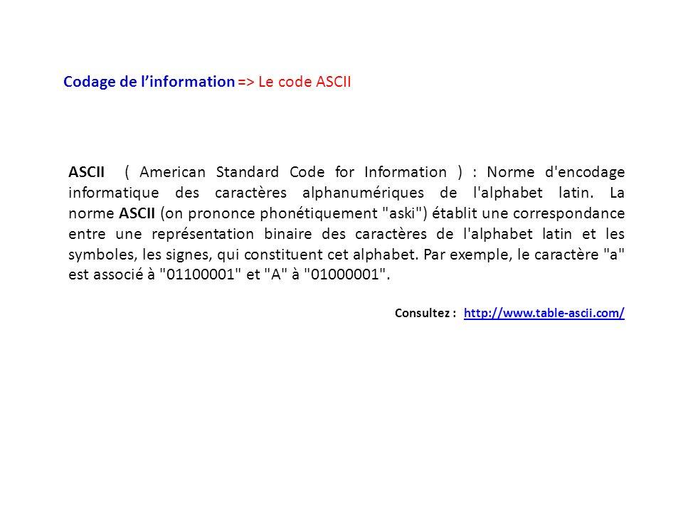 ASCII ( American Standard Code for Information ) : Norme d'encodage informatique des caractères alphanumériques de l'alphabet latin. La norme ASCII (o