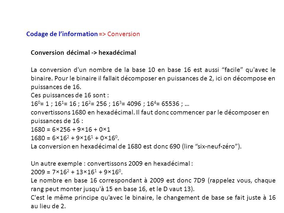 Codage de linformation => Conversion Conversion décimal -> hexadécimal La conversion d'un nombre de la base 10 en base 16 est aussi facile qu'avec le