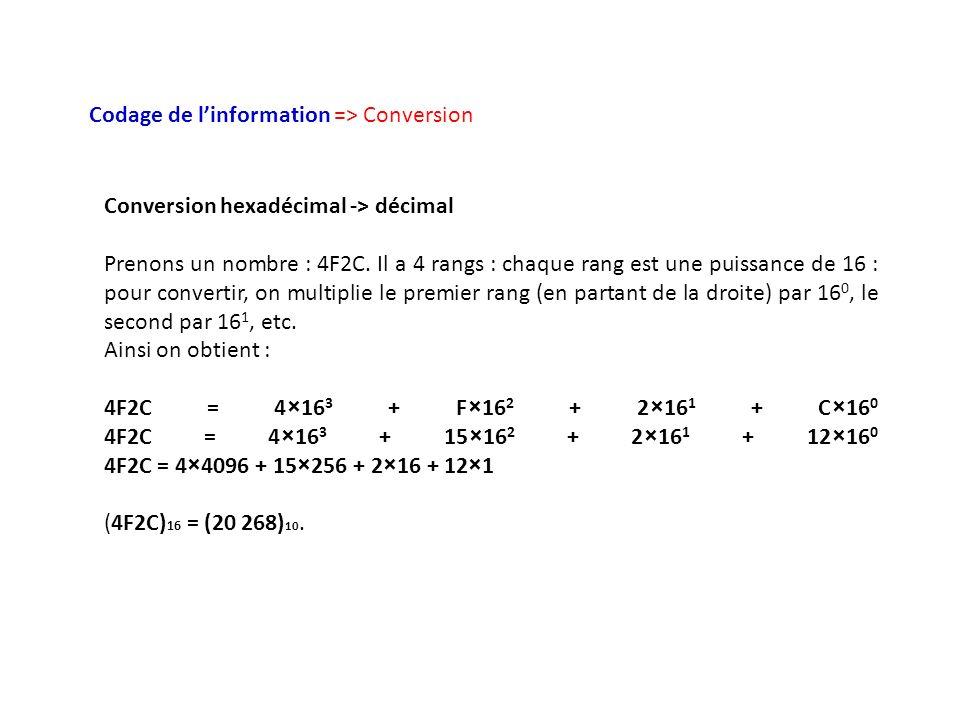Codage de linformation => Conversion Conversion hexadécimal -> décimal Prenons un nombre : 4F2C. Il a 4 rangs : chaque rang est une puissance de 16 :