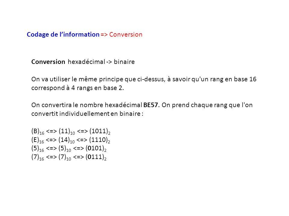 Codage de linformation => Conversion Conversion hexadécimal -> binaire On va utiliser le même principe que ci-dessus, à savoir qu'un rang en base 16 c