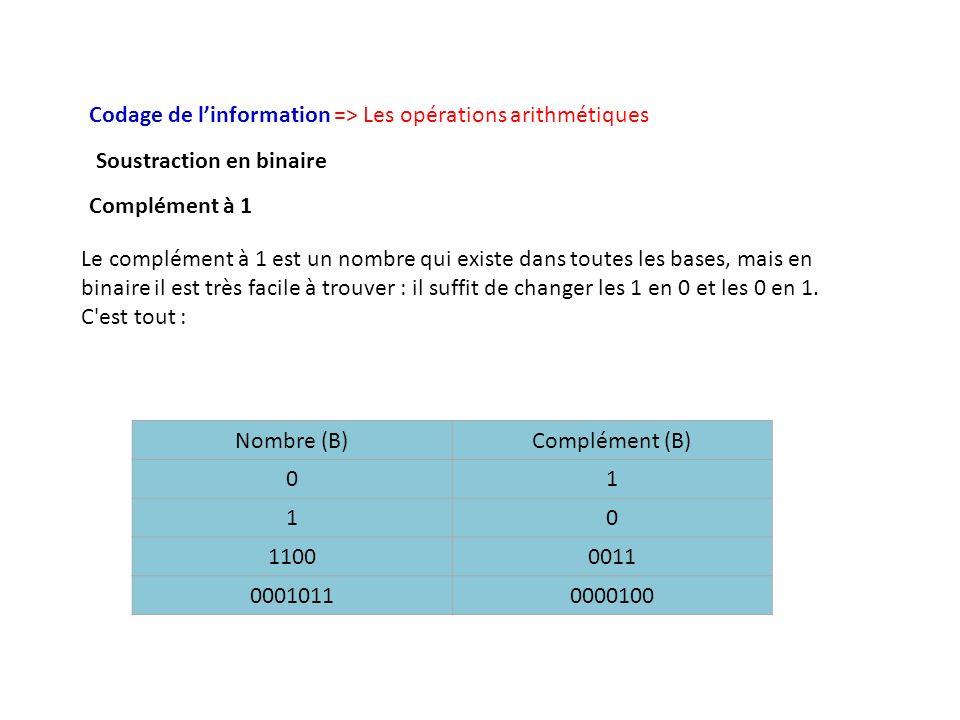 Codage de linformation => Les opérations arithmétiques Complément à 1 Soustraction en binaire Le complément à 1 est un nombre qui existe dans toutes les bases, mais en binaire il est très facile à trouver : il suffit de changer les 1 en 0 et les 0 en 1.