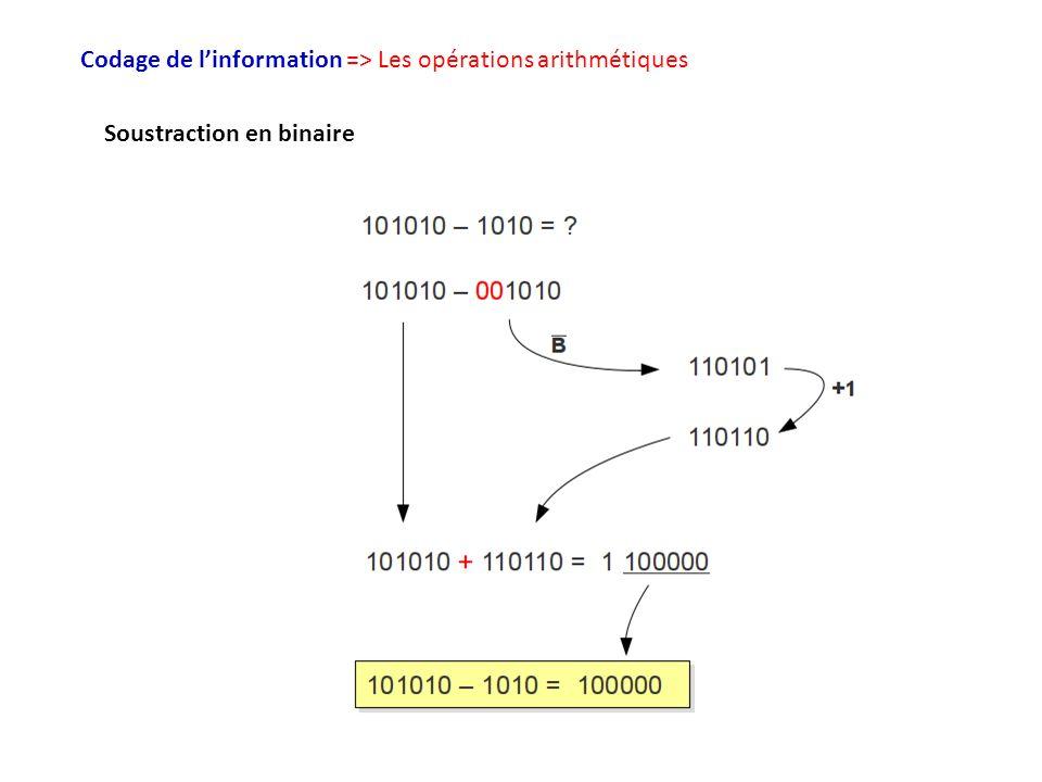 Codage de linformation => Les opérations arithmétiques Soustraction en binaire