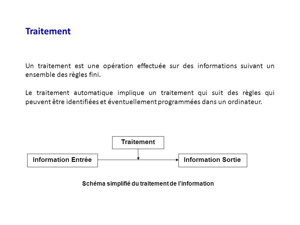 Traitement Un traitement est une opération effectuée sur des informations suivant un ensemble des règles fini. Le traitement automatique implique un t