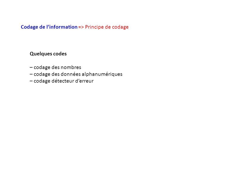 Codage de linformation => Principe de codage Quelques codes – codage des nombres – codage des données alphanumériques – codage détecteur derreur