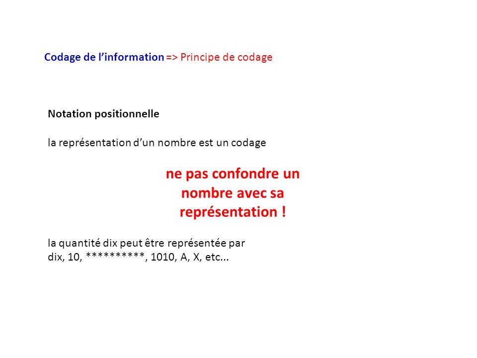 Codage de linformation => Principe de codage Notation positionnelle la représentation dun nombre est un codage ne pas confondre un nombre avec sa repr