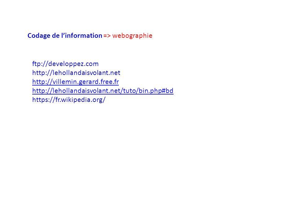 Codage de linformation => webographie ftp://developpez.com http://lehollandaisvolant.net http://villemin.gerard.free.fr http://lehollandaisvolant.net/tuto/bin.php#bd https://fr.wikipedia.org/