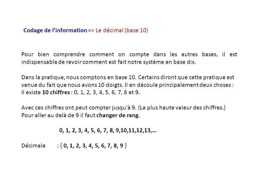 Codage de linformation => Conversion Conversion hexadécimal -> binaire On va utiliser le même principe que ci-dessus, à savoir qu un rang en base 16 correspond à 4 rangs en base 2.