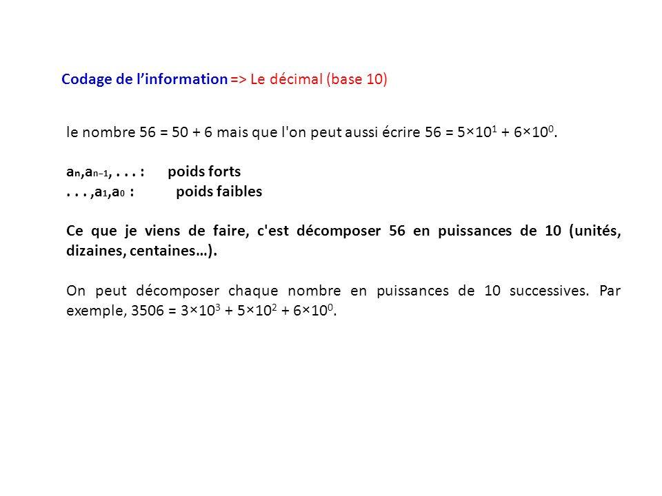 Codage de linformation => Le décimal (base 10) le nombre 56 = 50 + 6 mais que l'on peut aussi écrire 56 = 5×10 1 + 6×10 0. a n,a n1,... : poids forts.