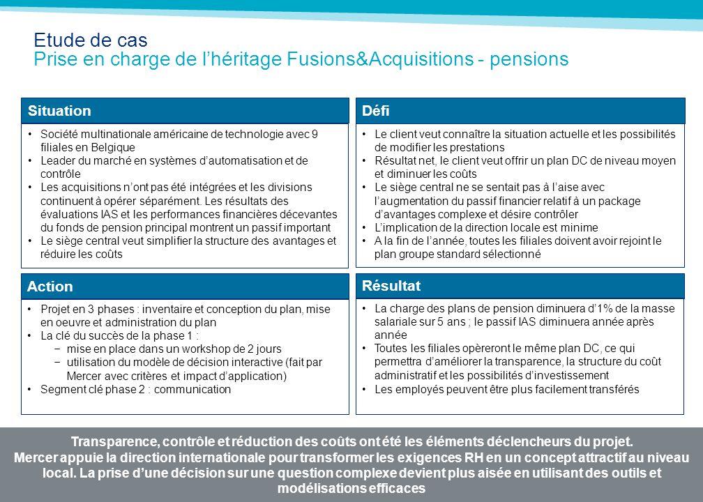 MERCER 05/05/2014 Etude de cas Prise en charge de lhéritage Fusions&Acquisitions - pensions Transparence, contrôle et réduction des coûts ont été les