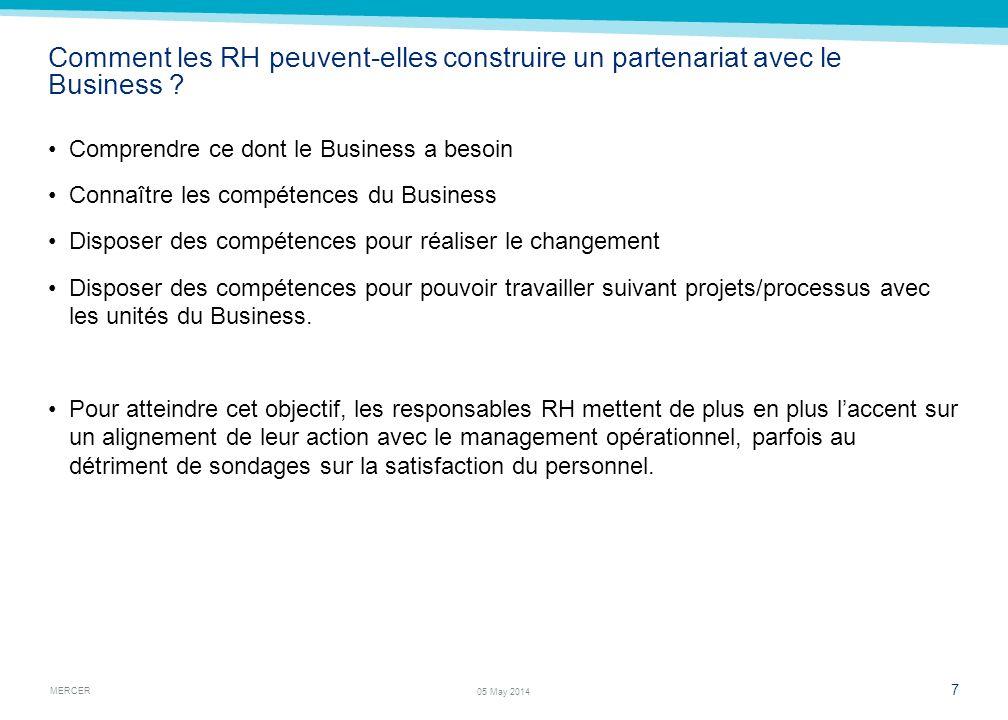 MERCER 7 05 May 2014 Comment les RH peuvent-elles construire un partenariat avec le Business ? Comprendre ce dont le Business a besoin Connaître les c