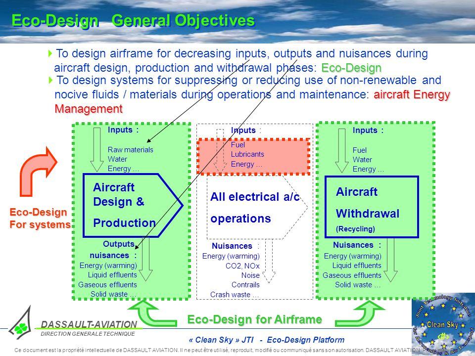 3 DASSAULT-AVIATION DIRECTION GENERALE TECHNIQUE Ce document est la propriété intellectuelle de DASSAULT AVIATION.