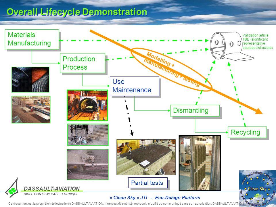 6 DASSAULT-AVIATION DIRECTION GENERALE TECHNIQUE Ce document est la propriété intellectuelle de DASSAULT AVIATION.