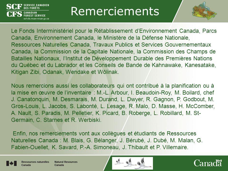 Remerciements Le Fonds Interministériel pour le Rétablissement dEnvironnement Canada, Parcs Canada, Environnement Canada, le Ministère de la Défense N