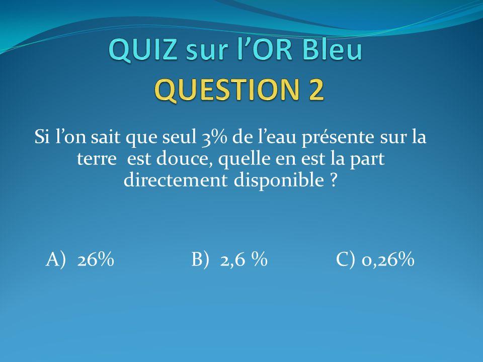 Si lon sait que seul 3% de leau présente sur la terre est douce, quelle en est la part directement disponible ? A) 26%B) 2,6 %C) 0,26%