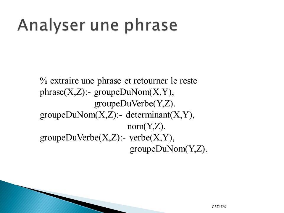 CSI2520 % extraire une phrase et retourner le reste phrase(X,Z):- groupeDuNom(X,Y), groupeDuVerbe(Y,Z).