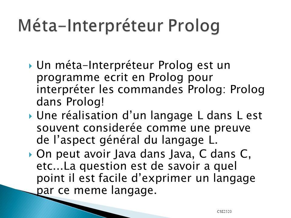 CSI2520 Un méta-Interpréteur Prolog est un programme ecrit en Prolog pour interpréter les commandes Prolog: Prolog dans Prolog.