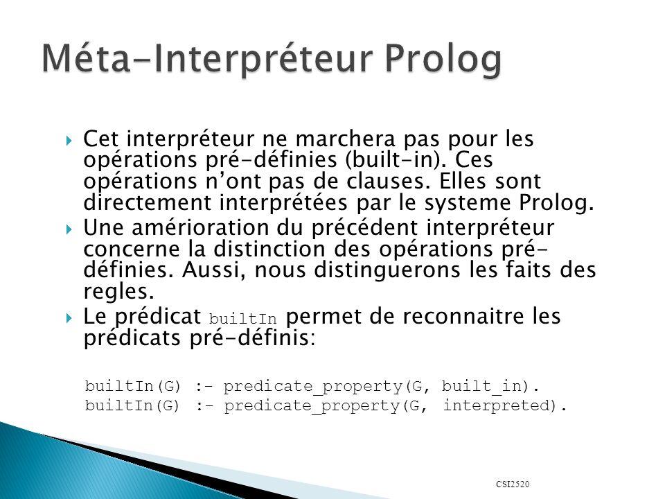 CSI2520 Cet interpréteur ne marchera pas pour les opérations pré-définies (built-in).