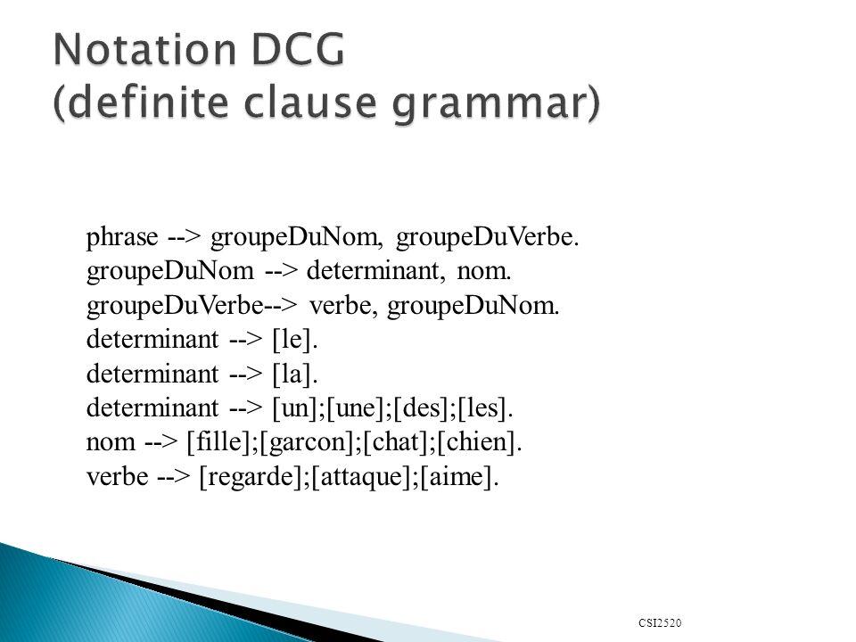 CSI2520 phrase --> groupeDuNom, groupeDuVerbe.groupeDuNom --> determinant, nom.