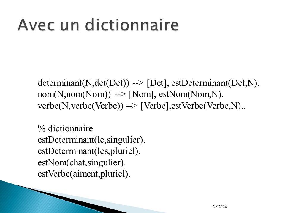 CSI2520 determinant(N,det(Det)) --> [Det], estDeterminant(Det,N).
