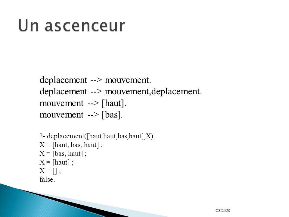 CSI2520 deplacement(E) --> mouvement(E).