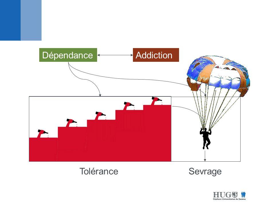 DépendanceAddiction ToléranceSevrage
