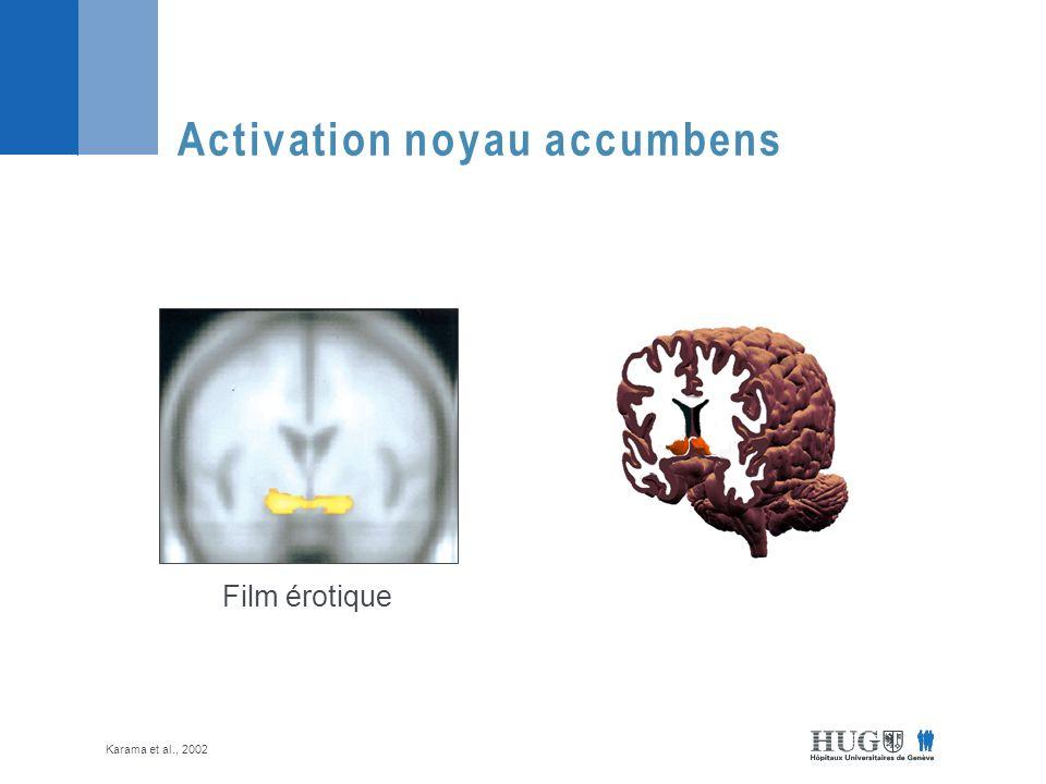 Activation noyau accumbens Film érotique Karama et al., 2002