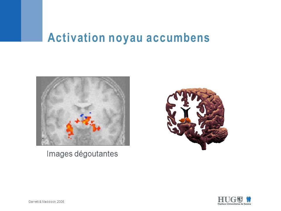 Activation noyau accumbens Images dégoutantes Garrett & Maddock, 2006