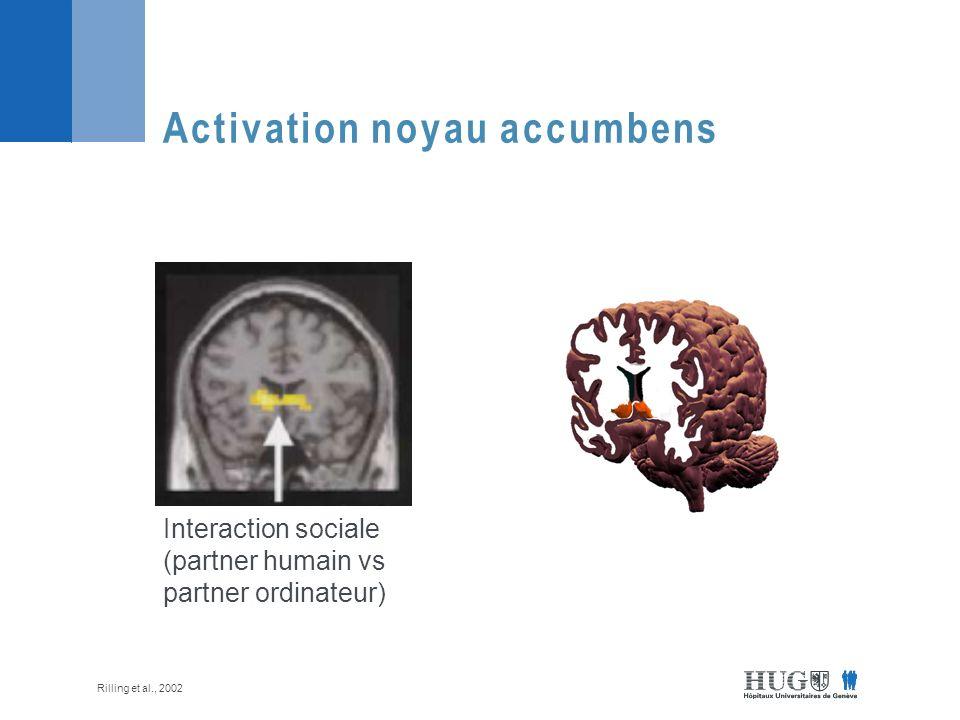 Activation noyau accumbens Interaction sociale (partner humain vs partner ordinateur) Rilling et al., 2002
