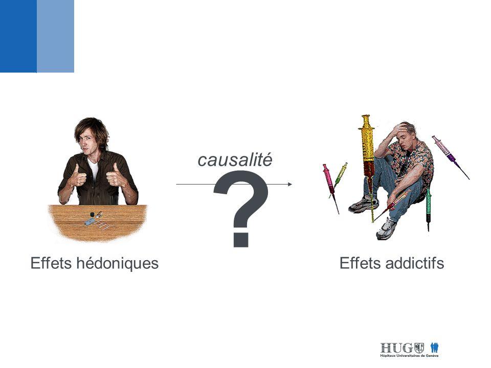 Effets hédoniques Effets addictifs causalité ?