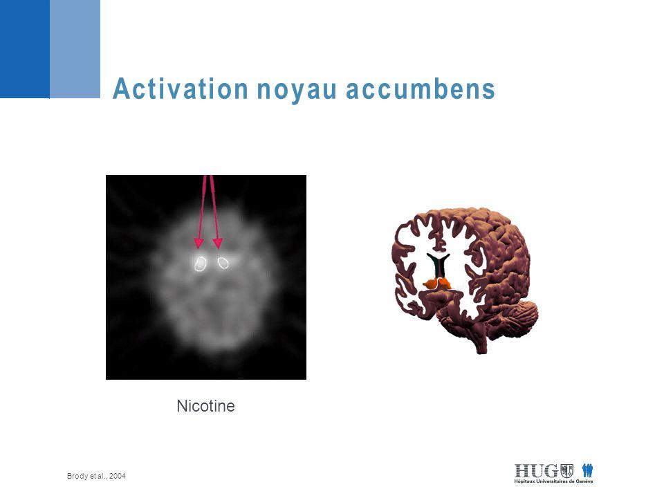 Activation noyau accumbens Brody et al., 2004 Nicotine
