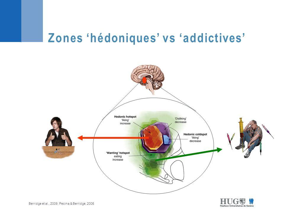Activation noyau accumbens Cocaine Breiter et al., 1997