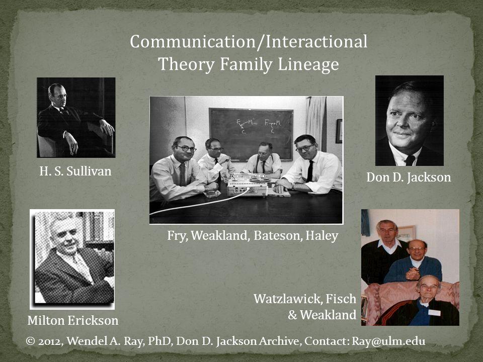 References Bateson, G.(1970/2007) 1 st Don D. Jackson Memorial Lecture.