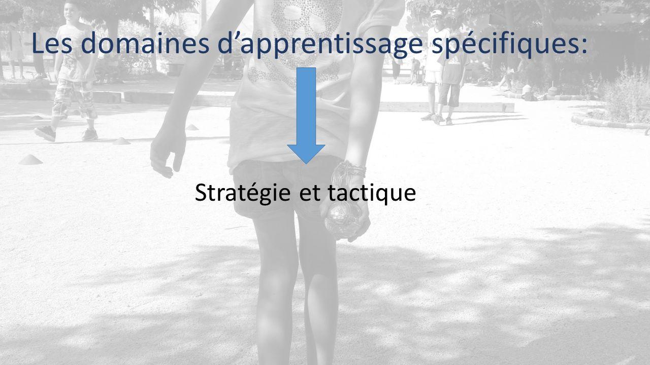 Les domaines dapprentissage spécifiques: Stratégie et tactique