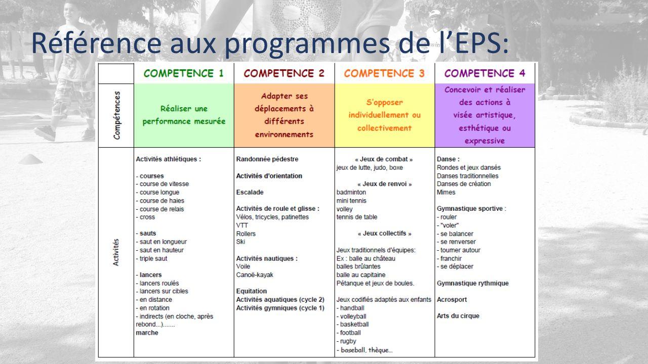 Référence aux programmes de lEPS: