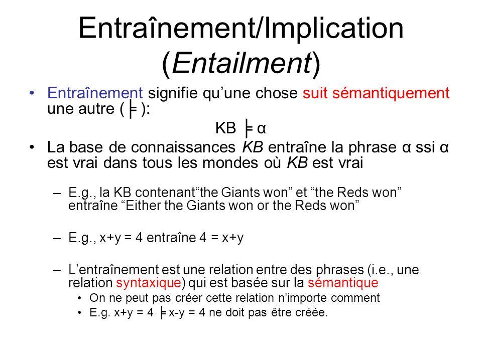 Entraînement/Implication (Entailment) Entraînement signifie quune chose suit sémantiquement une autre ( ): KB α La base de connaissances KB entraîne la phrase α ssi α est vrai dans tous les mondes où KB est vrai –E.g., la KB contenantthe Giants won et the Reds won entraîne Either the Giants won or the Reds won –E.g., x+y = 4 entraîne 4 = x+y –Lentraînement est une relation entre des phrases (i.e., une relation syntaxique) qui est basée sur la sémantique On ne peut pas créer cette relation nimporte comment E.g.