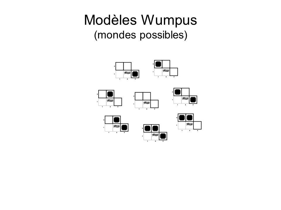 Modèles Wumpus (mondes possibles)