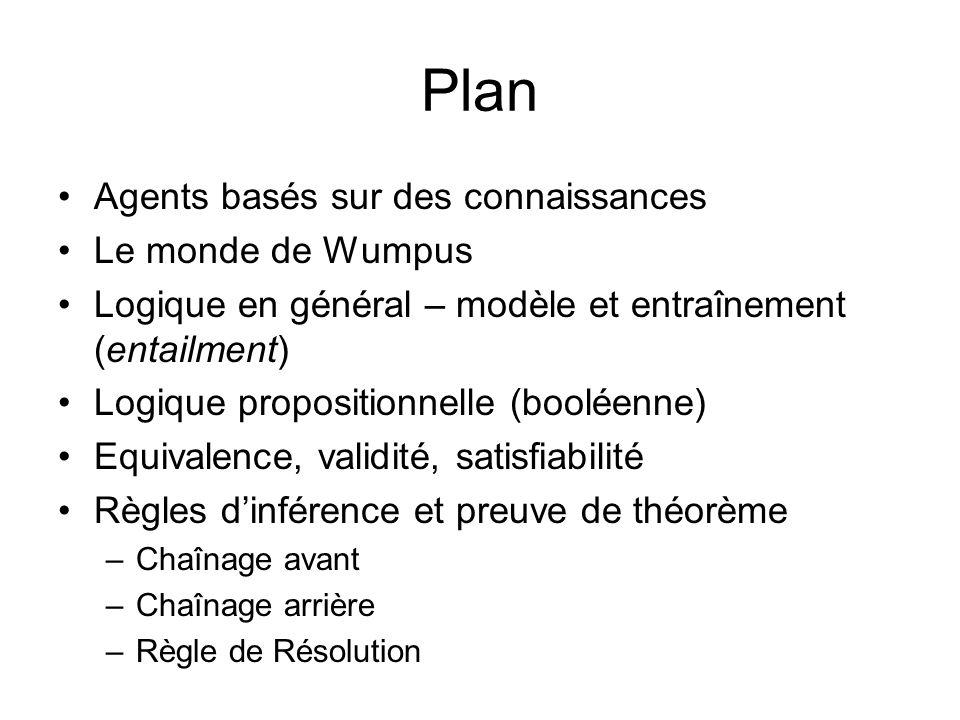 Plan Agents basés sur des connaissances Le monde de Wumpus Logique en général – modèle et entraînement (entailment) Logique propositionnelle (booléenn