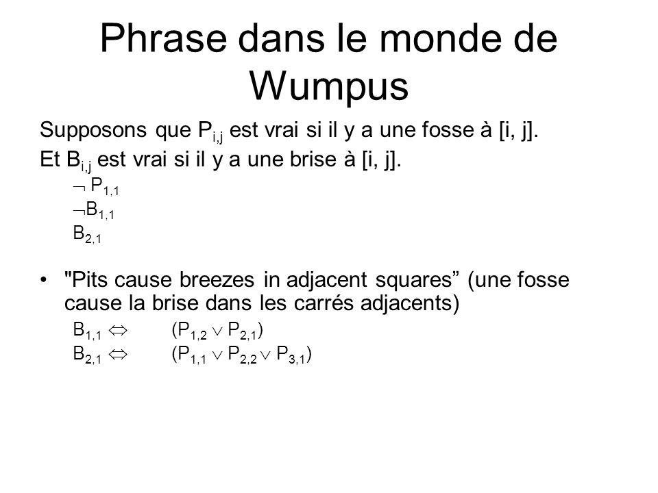 Phrase dans le monde de Wumpus Supposons que P i,j est vrai si il y a une fosse à [i, j]. Et B i,j est vrai si il y a une brise à [i, j]. P 1,1 B 1,1