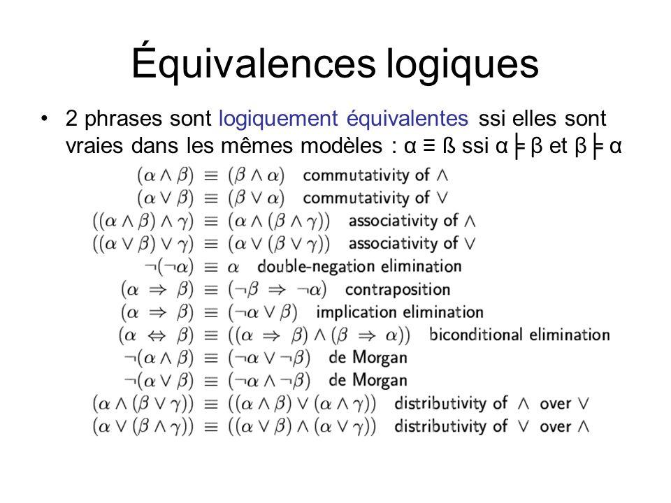Équivalences logiques 2 phrases sont logiquement équivalentes ssi elles sont vraies dans les mêmes modèles : α ß ssi α β et β α