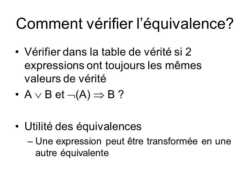 Comment vérifier léquivalence? Vérifier dans la table de vérité si 2 expressions ont toujours les mêmes valeurs de vérité A B et (A) B ? Utilité des é