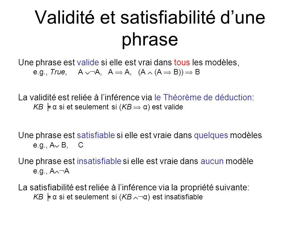 Validité et satisfiabilité dune phrase Une phrase est valide si elle est vrai dans tous les modèles, e.g., True,A A, A A, (A (A B)) B La validité est reliée à linférence via le Théorème de déduction: KB α si et seulement si (KB α) est valide Une phrase est satisfiable si elle est vraie dans quelques modèles e.g., A B, C Une phrase est insatisfiable si elle est vraie dans aucun modèle e.g., A A La satisfiabilité est reliée à linférence via la propriété suivante: KB α si et seulement si (KB α) est insatisfiable