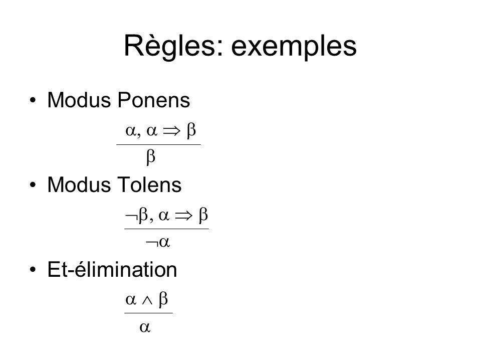 Règles: exemples Modus Ponens Modus Tolens Et-élimination