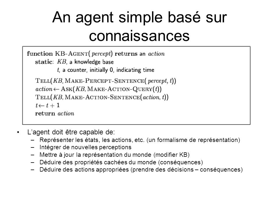 An agent simple basé sur connaissances Lagent doit être capable de: –Représenter les états, les actions, etc. (un formalisme de représentation) –Intég