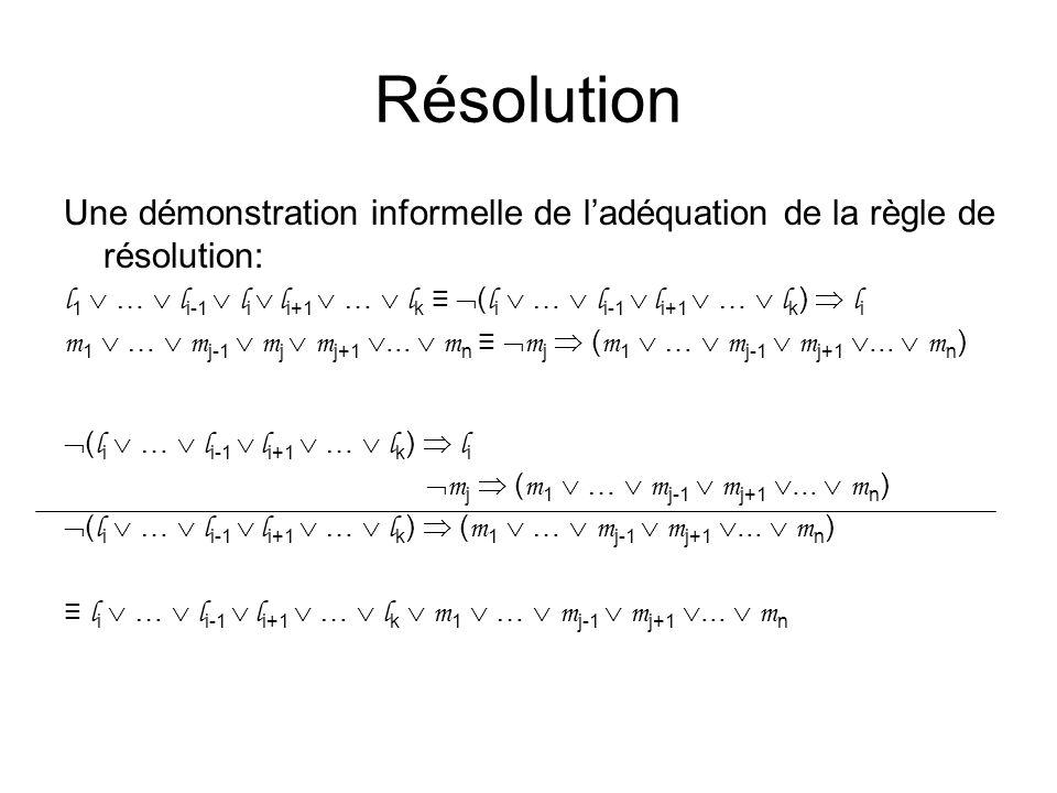 Résolution Une démonstration informelle de ladéquation de la règle de résolution: l 1 … l i-1 l i l i+1 … l k ( l i … l i-1 l i+1 … l k ) l i m 1 … m j-1 m j m j+1...