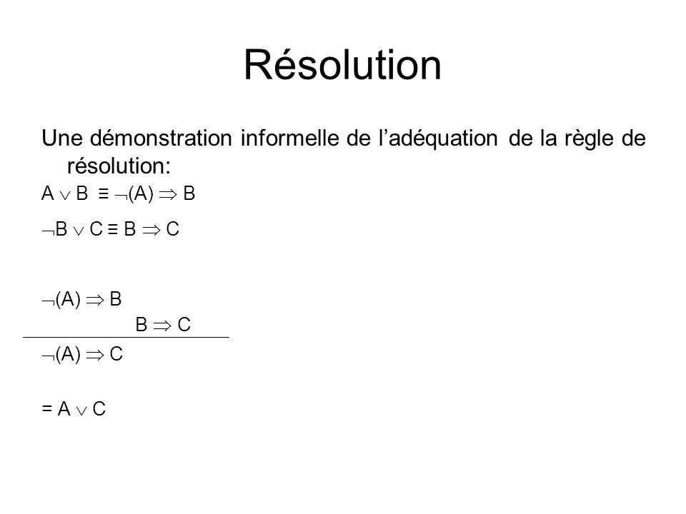 Résolution Une démonstration informelle de ladéquation de la règle de résolution: A B (A) B B C B C (A) B B C (A) C = A C