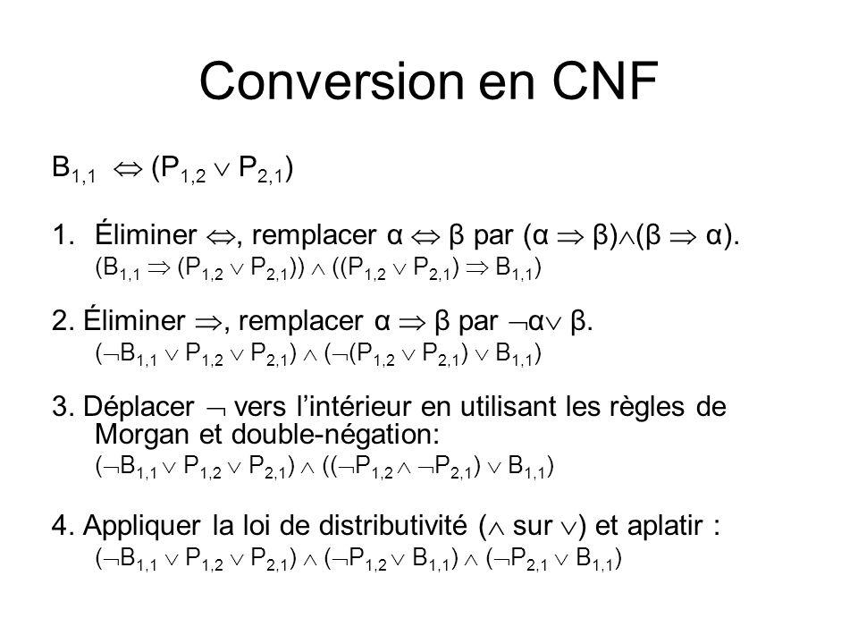 Conversion en CNF B 1,1 (P 1,2 P 2,1 ) 1.Éliminer, remplacer α β par (α β) (β α). (B 1,1 (P 1,2 P 2,1 )) ((P 1,2 P 2,1 ) B 1,1 ) 2. Éliminer, remplace