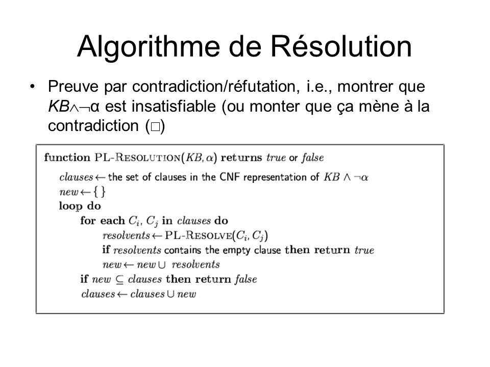 Algorithme de Résolution Preuve par contradiction/réfutation, i.e., montrer que KB α est insatisfiable (ou monter que ça mène à la contradiction ( )